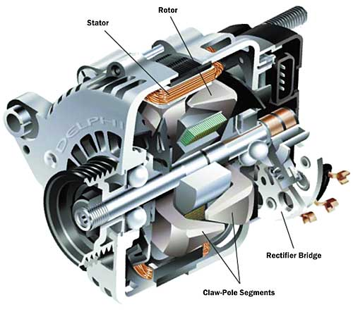 Boat Engine Alternator
